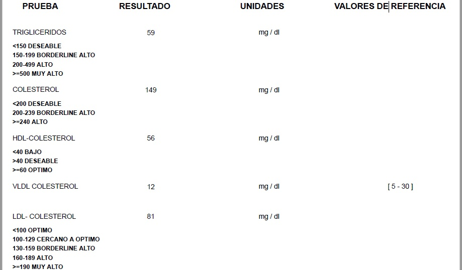 perfil lipídico 2-17